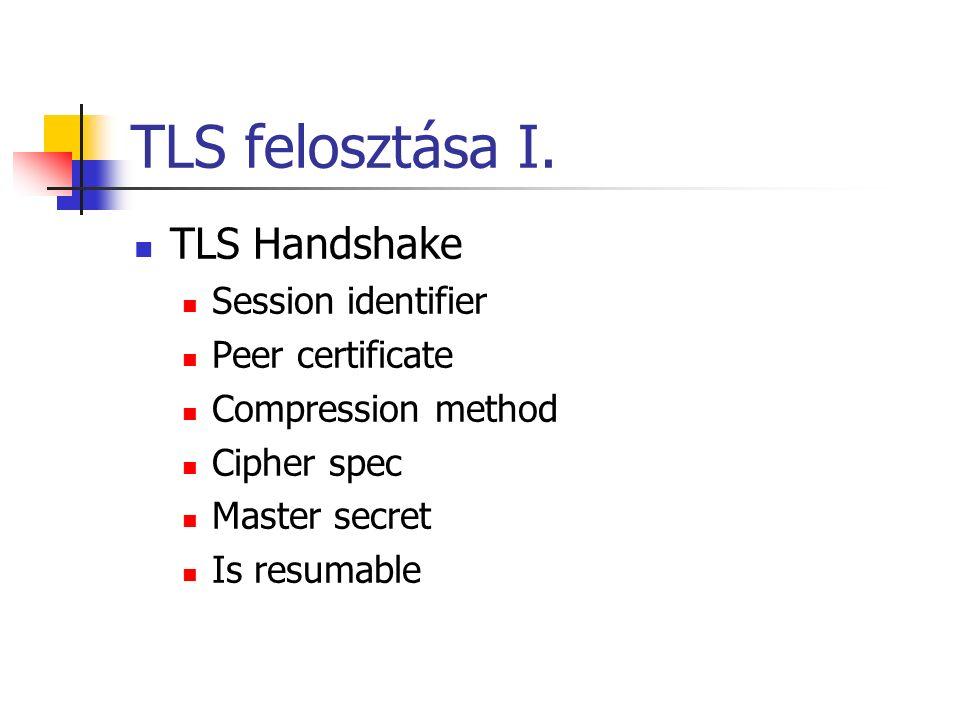 TLS felosztása I. TLS Handshake Session identifier Peer certificate Compression method Cipher spec Master secret Is resumable