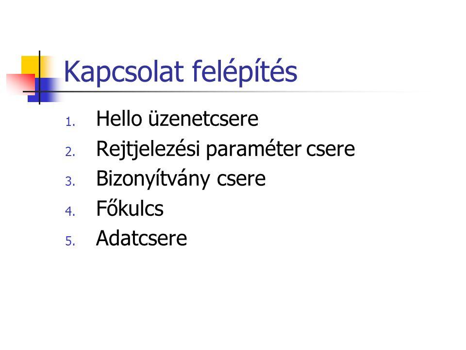 Kapcsolat felépítés 1. Hello üzenetcsere 2. Rejtjelezési paraméter csere 3. Bizonyítvány csere 4. Főkulcs 5. Adatcsere