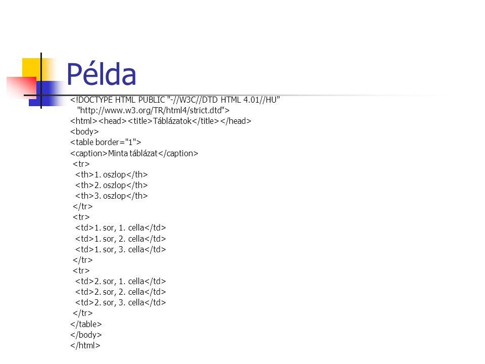 Példa <!DOCTYPE HTML PUBLIC -//W3C//DTD HTML 4.01//HU http://www.w3.org/TR/html4/strict.dtd > Táblázatok Minta táblázat 1.