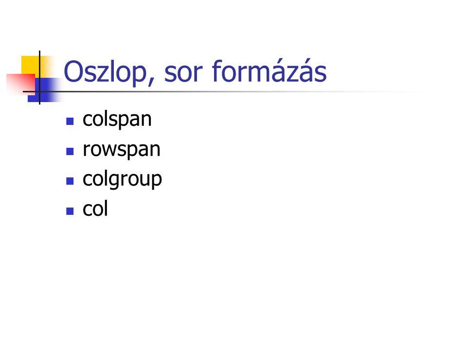 Oszlop, sor formázás colspan rowspan colgroup col