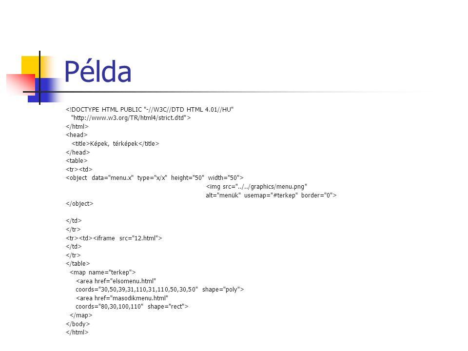 Példa <!DOCTYPE HTML PUBLIC -//W3C//DTD HTML 4.01//HU http://www.w3.org/TR/html4/strict.dtd > Képek, térképek <img src= ../../graphics/menu.png alt= menük usemap= #terkep border= 0 > <area href= elsomenu.html coords= 30,50,39,31,110,31,110,50,30,50 shape= poly > <area href= masodikmenu.html coords= 80,30,100,110 shape= rect >