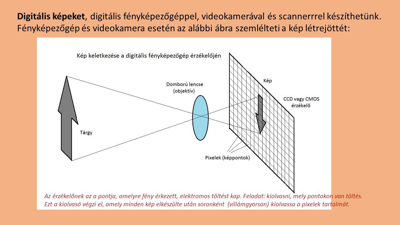 Digitális képeket, digitális fényképezőgéppel, videokamerával és scannerrrel készíthetünk.