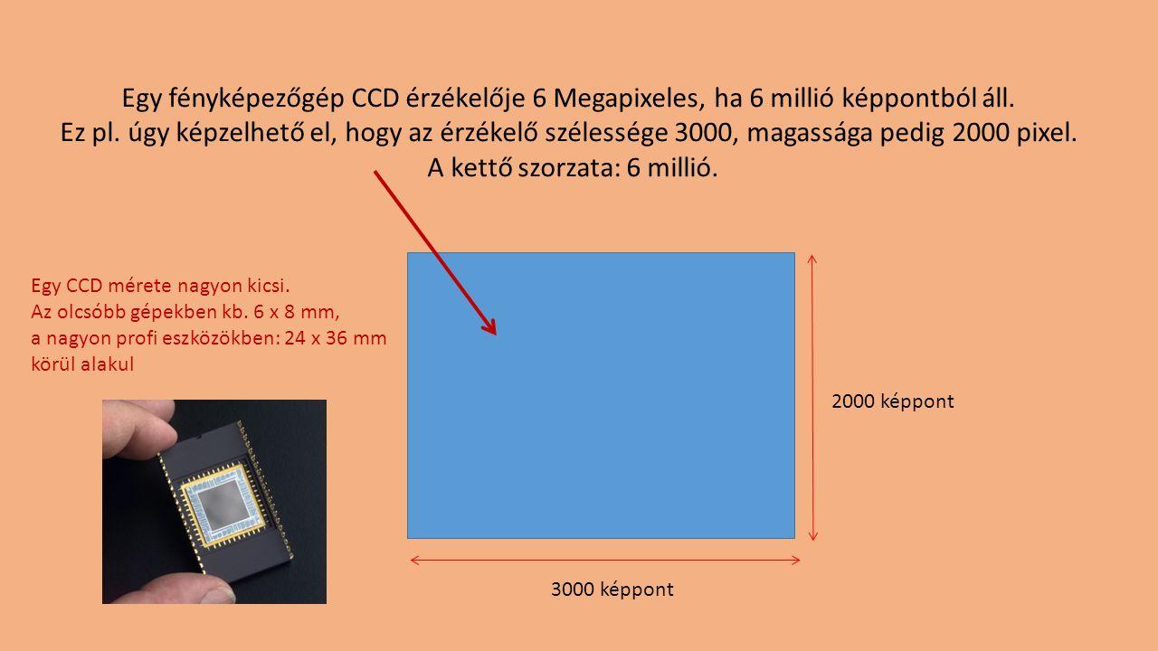 Egy fényképezőgép CCD érzékelője 6 Megapixeles, ha 6 millió képpontból áll. Ez pl. úgy képzelhető el, hogy az érzékelő szélessége 3000, magassága pedi