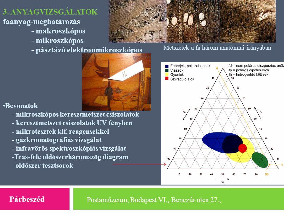 3. ANYAGVIZSGÁLATOK faanyag-meghatározás - makroszkópos - mikroszkópos - pásztázó elektronmikroszkópos Postamúzeum, Budapest VI., Benczúr utca 27., Pá