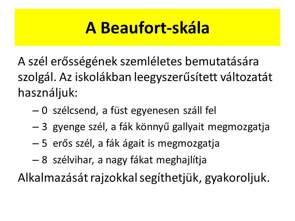 A Beaufort-skála A szél erősségének szemléletes bemutatására szolgál.