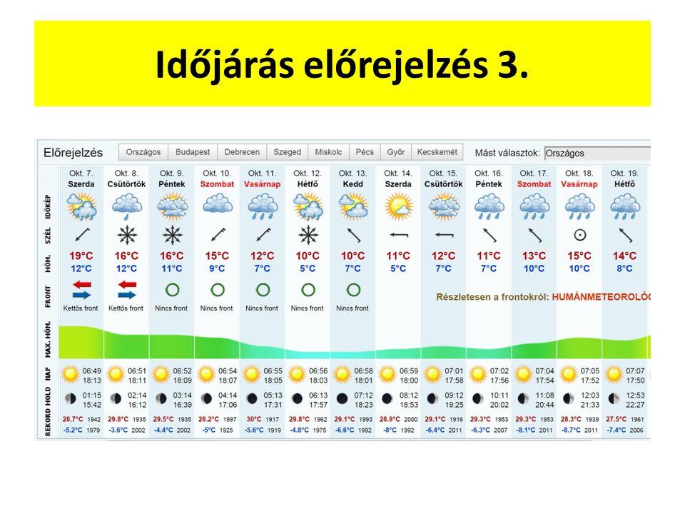 Időjárás előrejelzés 3.