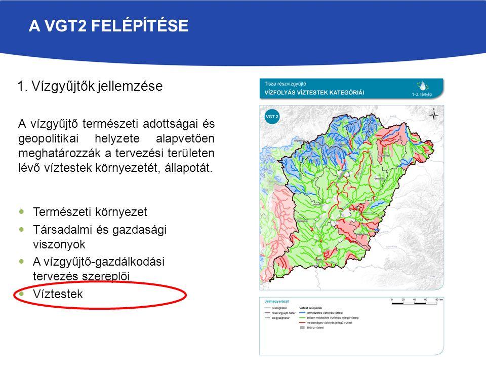 A VGT2 FELÉPÍTÉSE Ivóvízkivételek védőterületei Tápanyag- és nitrát-érzékeny területek Természetes fürdőhelyek Természeti értékei miatt védett területek 2.