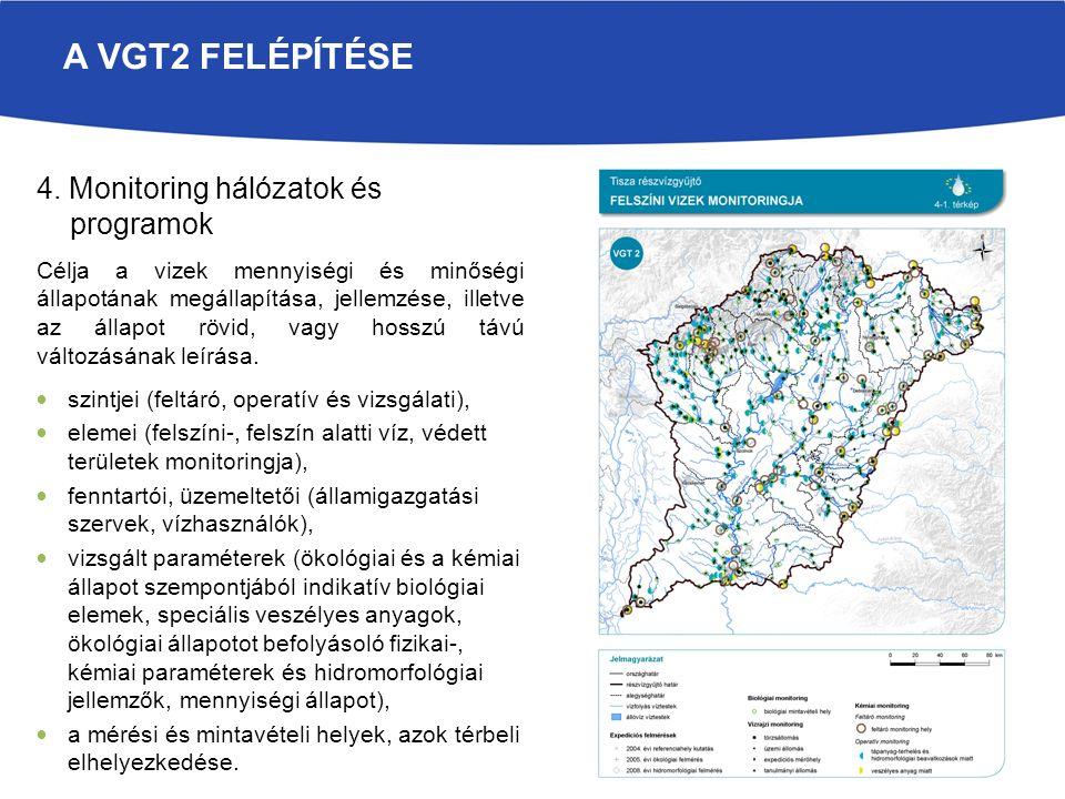 A VGT2 FELÉPÍTÉSE szintjei (feltáró, operatív és vizsgálati), elemei (felszíni-, felszín alatti víz, védett területek monitoringja), fenntartói, üzemeltetői (államigazgatási szervek, vízhasználók), vizsgált paraméterek (ökológiai és a kémiai állapot szempontjából indikatív biológiai elemek, speciális veszélyes anyagok, ökológiai állapotot befolyásoló fizikai-, kémiai paraméterek és hidromorfológiai jellemzők, mennyiségi állapot), a mérési és mintavételi helyek, azok térbeli elhelyezkedése.