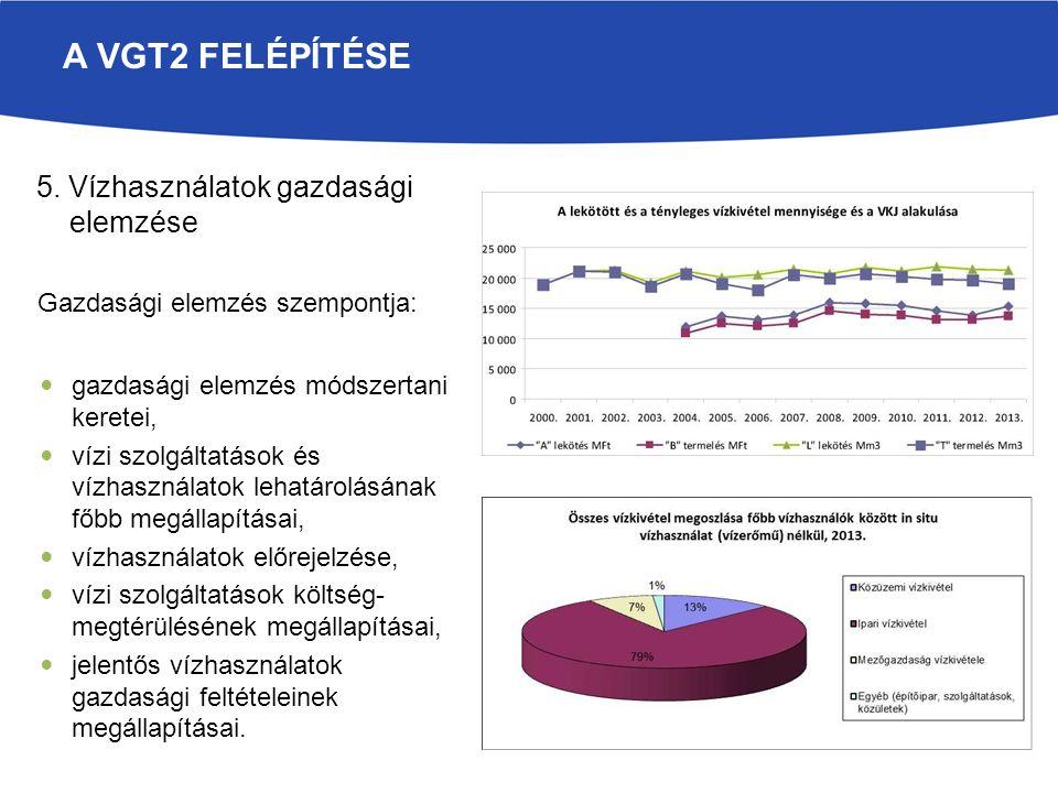 A VGT2 FELÉPÍTÉSE gazdasági elemzés módszertani keretei, vízi szolgáltatások és vízhasználatok lehatárolásának főbb megállapításai, vízhasználatok előrejelzése, vízi szolgáltatások költség- megtérülésének megállapításai, jelentős vízhasználatok gazdasági feltételeinek megállapításai.