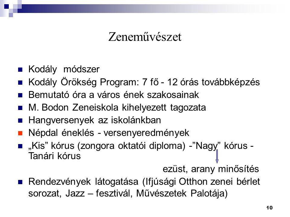 10 Zeneművészet Kodály módszer Kodály Örökség Program: 7 fő - 12 órás továbbképzés Bemutató óra a város ének szakosainak M. Bodon Zeneiskola kihelyeze