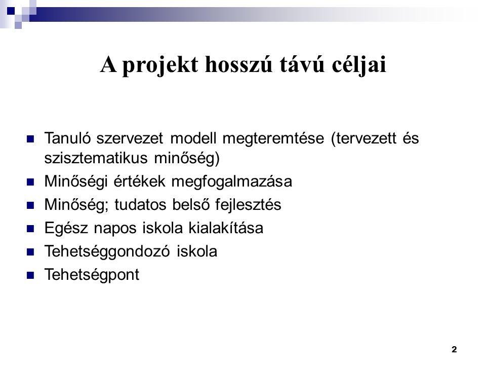 2 A projekt hosszú távú céljai Tanuló szervezet modell megteremtése (tervezett és szisztematikus minőség) Minőségi értékek megfogalmazása Minőség; tud