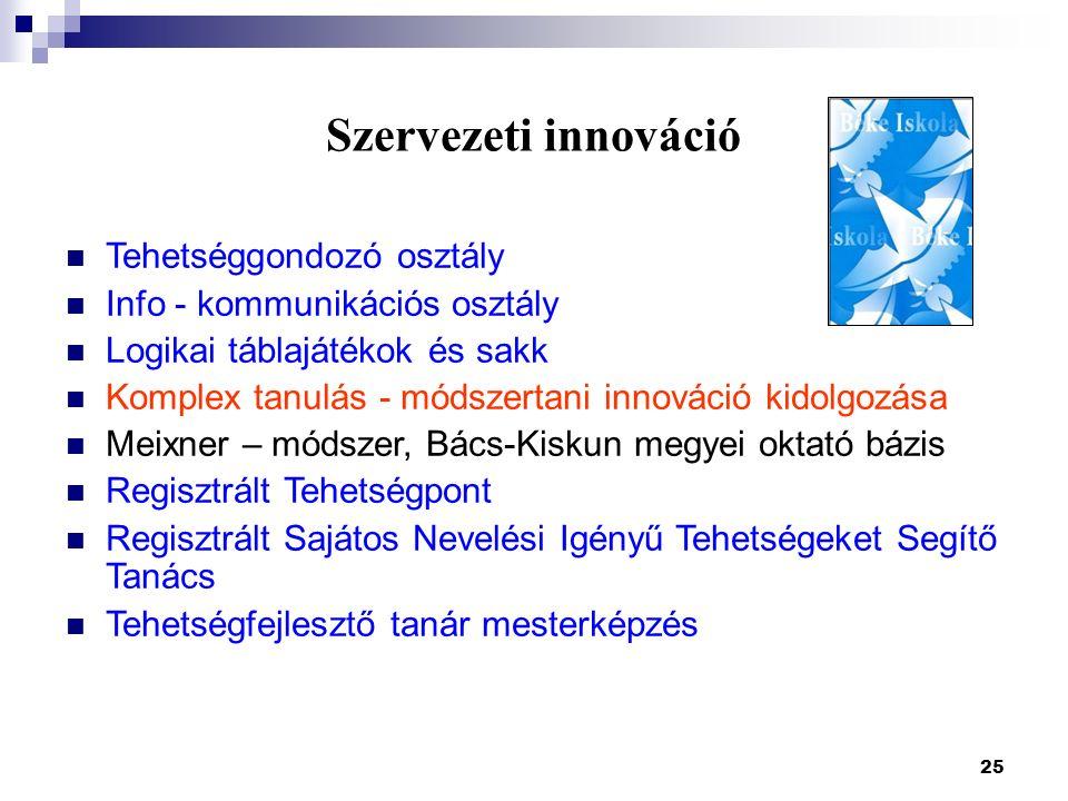 25 Szervezeti innováció Tehetséggondozó osztály Info - kommunikációs osztály Logikai táblajátékok és sakk Komplex tanulás - módszertani innováció kido