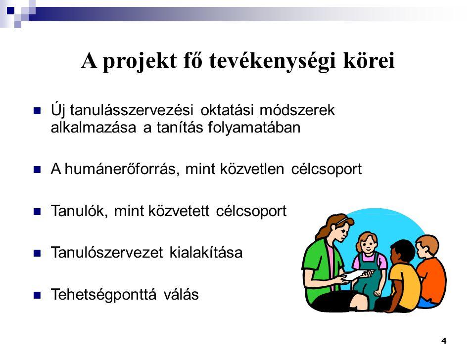 4 A projekt fő tevékenységi körei Új tanulásszervezési oktatási módszerek alkalmazása a tanítás folyamatában A humánerőforrás, mint közvetlen célcsopo