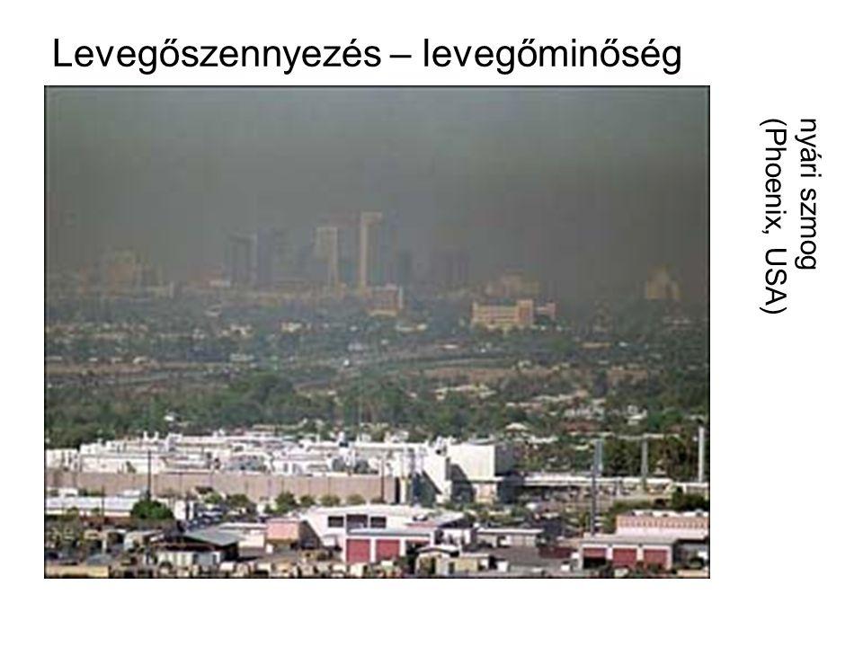 Levegőszennyezés – levegőminőség nyári szmog(Phoenix, USA)