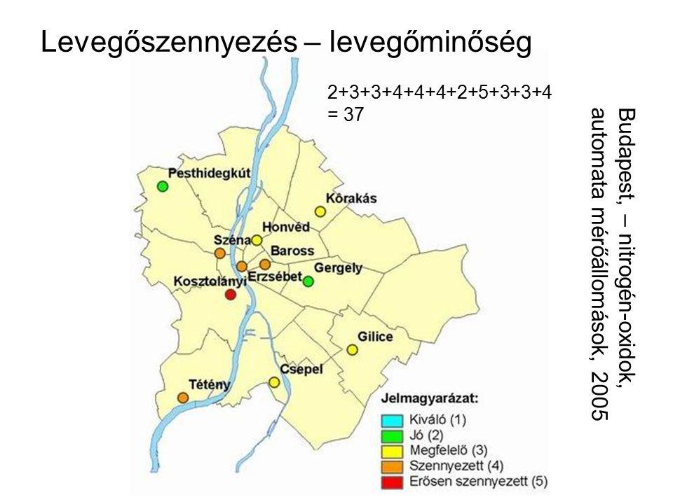 Levegőszennyezés – levegőminőség Budapest, – nitrogén-oxidok,automata mérőállomások, 2005 2+3+3+4+4+4+2+5+3+3+4 = 37