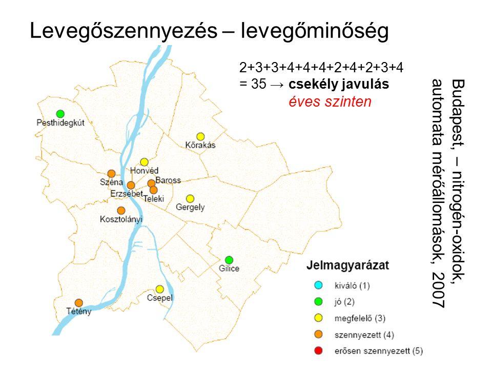 Levegőszennyezés – levegőminőség Budapest, – nitrogén-oxidok,automata mérőállomások, 2007 2+3+3+4+4+4+2+4+2+3+4 = 35 →csekély javulás éves szinten