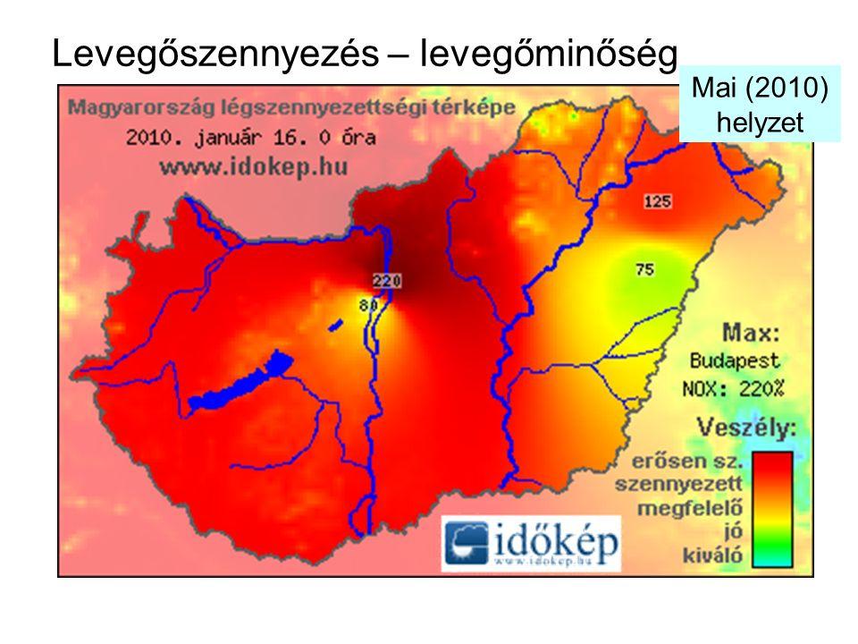 Levegőszennyezés – levegőminőség Mai (2010) helyzet