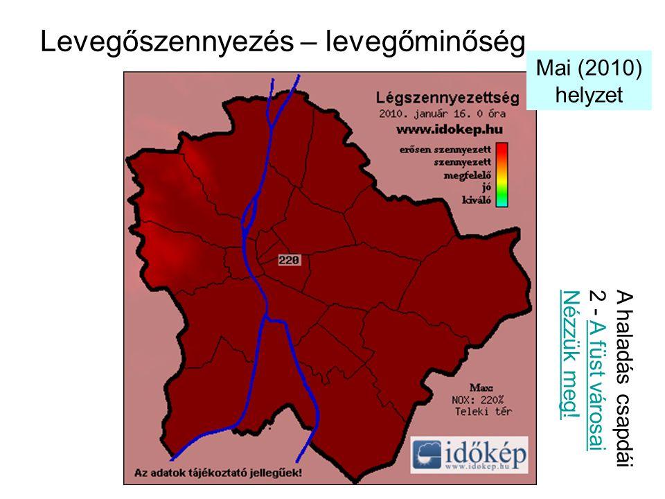 Levegőszennyezés – levegőminőség Mai (2010) helyzet A haladás csapdái2 - A füst városai A füst városai Nézzük meg!