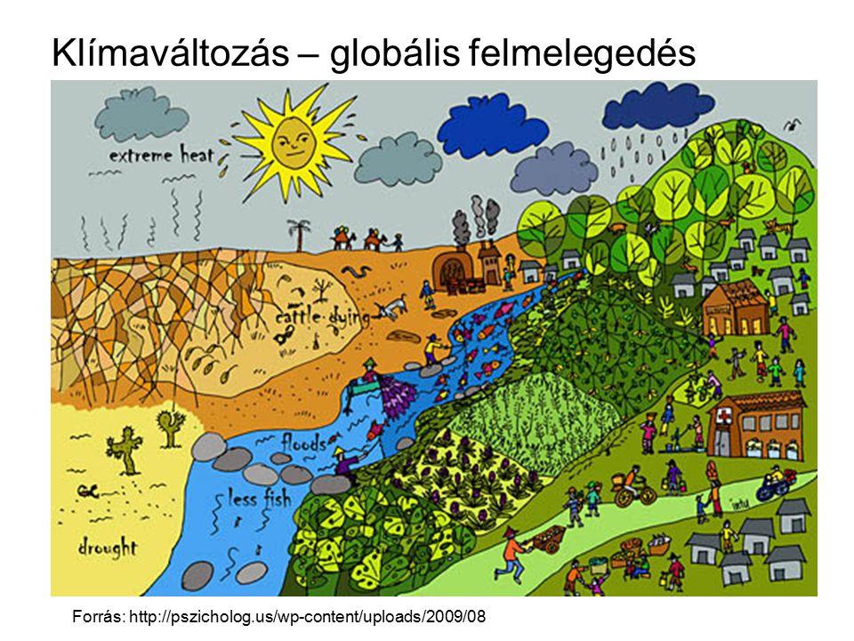 Klímaváltozás – globális felmelegedés Forrás: http://pszicholog.us/wp-content/uploads/2009/08