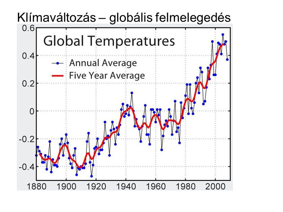 Klímaváltozás – globális felmelegedés