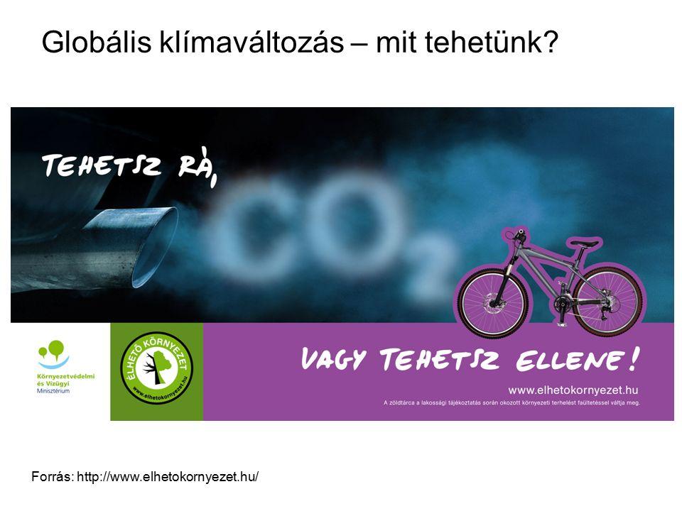 Globális klímaváltozás – mit tehetünk? Forrás: http://www.elhetokornyezet.hu/