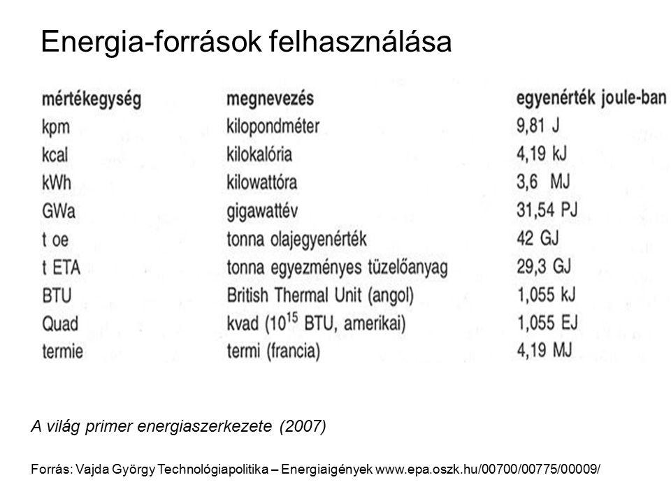 Energia-források felhasználása A világ primer energiaszerkezete (2007) Forrás: Vajda György Technológiapolitika – Energiaigények www.epa.oszk.hu/00700