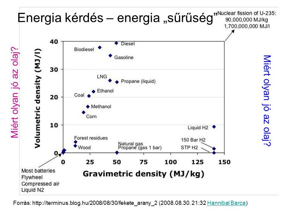 """Energia kérdés – energia """"sűrűség"""" Forrás: http://terminus.blog.hu/2008/08/30/fekete_arany_2 (2008.08.30. 21:32 Hannibal Barca)Hannibal Barca Miért ol"""