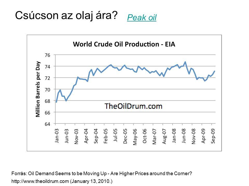 Csúcson az olaj? Forrás: Oil Demand Seems to be Moving Up - Are Higher Prices around the Corner? http://www.theoildrum.com (January 13, 2010.) Peak oi