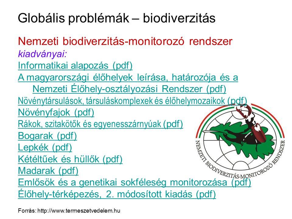 Globális problémák – biodiverzitás Nemzeti biodiverzitás-monitorozó rendszer kiadványai: Informatikai alapozás (pdf) A magyarországi élőhelyek leírása