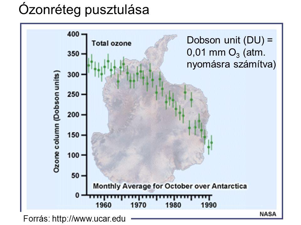 Dobson unit (DU) = 0,01 mm O 3 (atm. nyomásra számítva) Forrás: http://www.ucar.edu