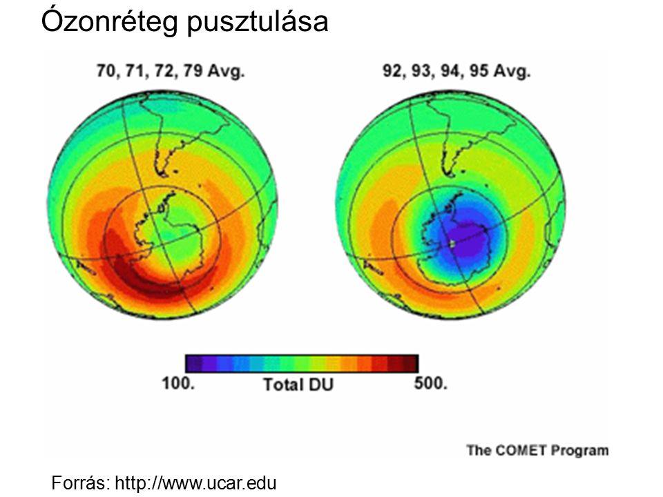 Ózonréteg pusztulása Forrás: http://www.ucar.edu