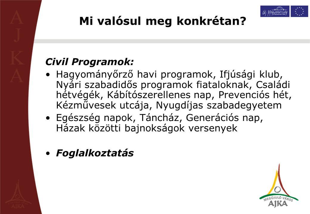 Mi valósul meg konkrétan? Civil Programok: Hagyományőrző havi programok, Ifjúsági klub, Nyári szabadidős programok fiataloknak, Családi hétvégék, Kábí