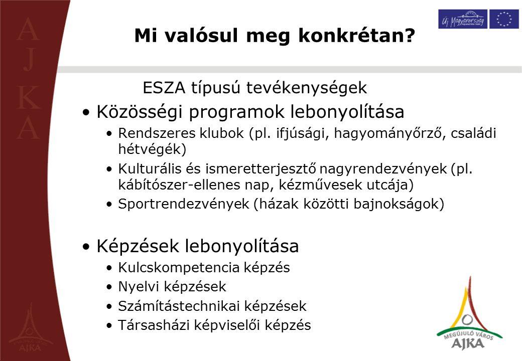 Mi valósul meg konkrétan? ESZA típusú tevékenységek Közösségi programok lebonyolítása Rendszeres klubok (pl. ifjúsági, hagyományőrző, családi hétvégék