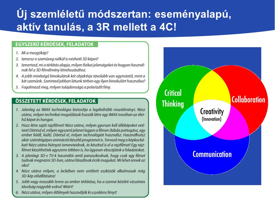 Új szemléletű módszertan: eseményalapú, aktív tanulás, a 3R mellett a 4C!
