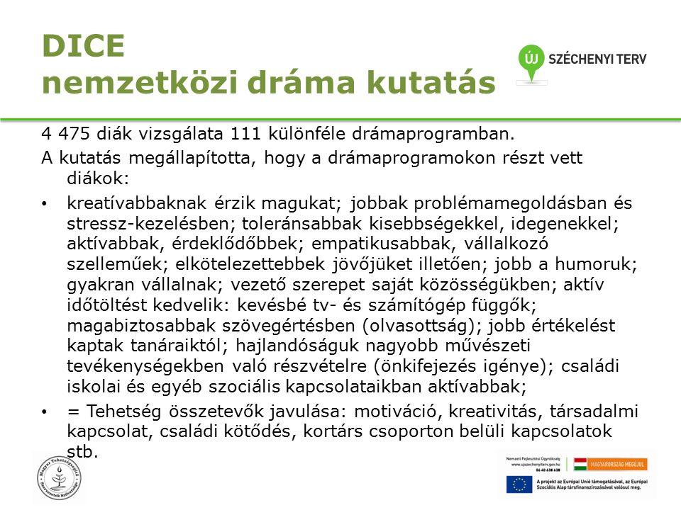 DICE nemzetközi dráma kutatás 4 475 diák vizsgálata 111 különféle drámaprogramban.
