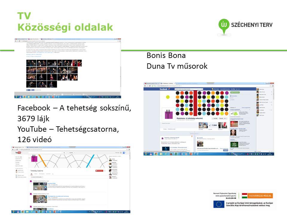TV Közösségi oldalak Facebook – A tehetség sokszínű, 3679 lájk YouTube – Tehetségcsatorna, 126 videó Bonis Bona Duna Tv műsorok