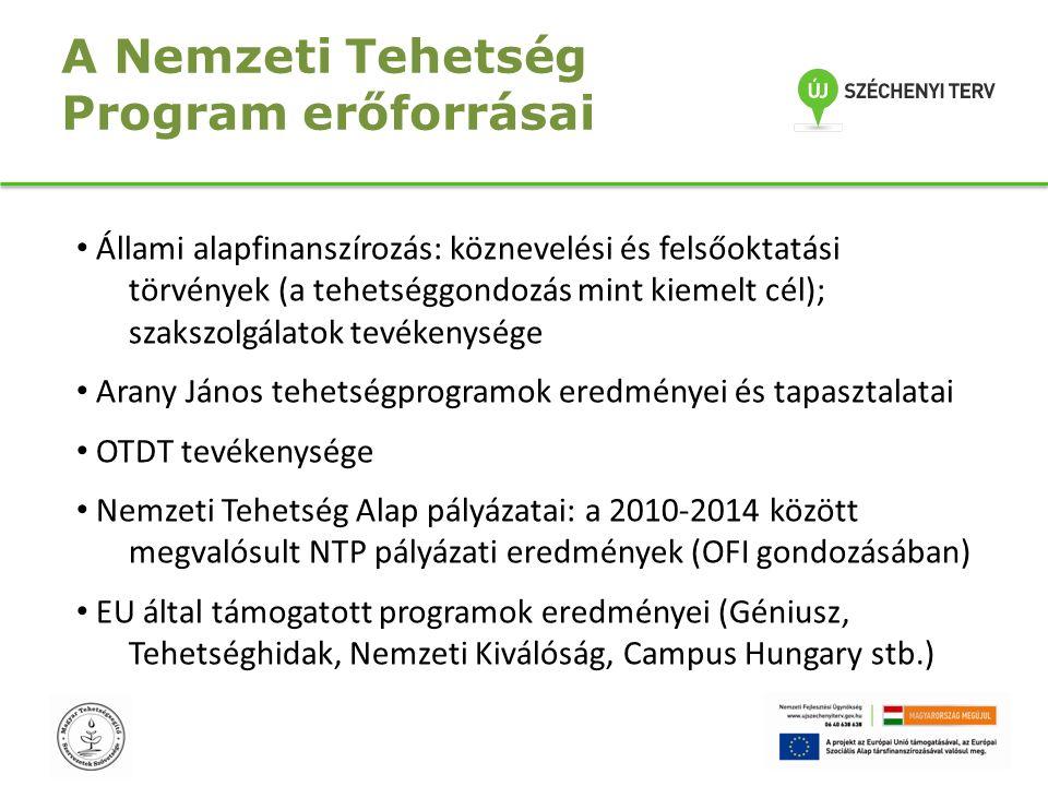 A Nemzeti Tehetség Program erőforrásai Állami alapfinanszírozás: köznevelési és felsőoktatási törvények (a tehetséggondozás mint kiemelt cél); szakszolgálatok tevékenysége Arany János tehetségprogramok eredményei és tapasztalatai OTDT tevékenysége Nemzeti Tehetség Alap pályázatai: a 2010-2014 között megvalósult NTP pályázati eredmények (OFI gondozásában) EU által támogatott programok eredményei (Géniusz, Tehetséghidak, Nemzeti Kiválóság, Campus Hungary stb.)