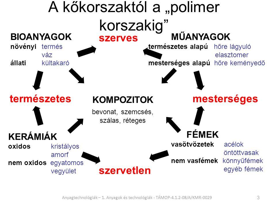 Polimerek Anyagtechnológiák – 1.
