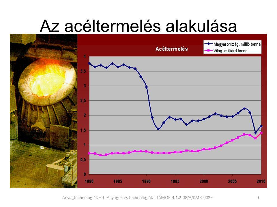 A világ legnagyobb acéltermelői Anyagtechnológiák – 1.