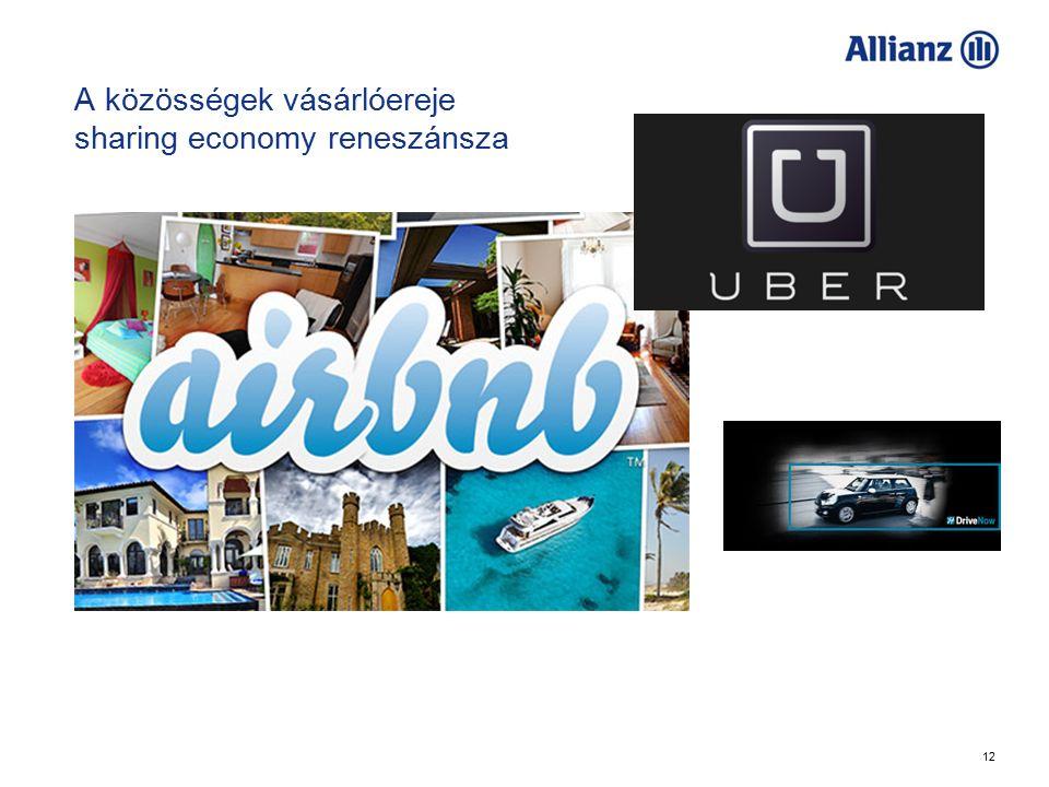 12 A közösségek vásárlóereje sharing economy reneszánsza