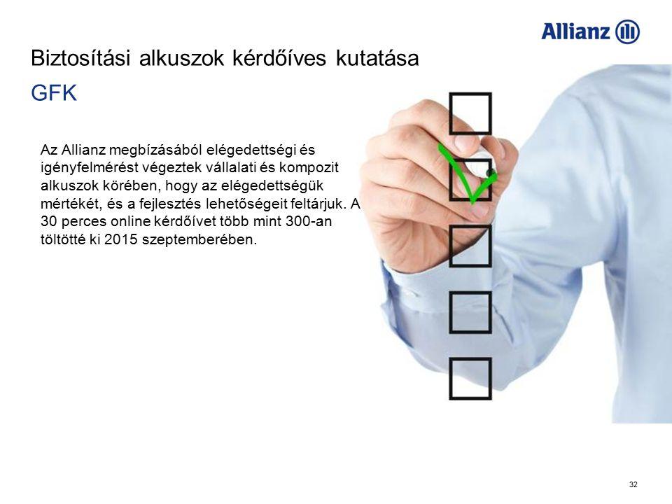 32 Biztosítási alkuszok kérdőíves kutatása GFK Az Allianz megbízásából elégedettségi és igényfelmérést végeztek vállalati és kompozit alkuszok körében, hogy az elégedettségük mértékét, és a fejlesztés lehetőségeit feltárjuk.