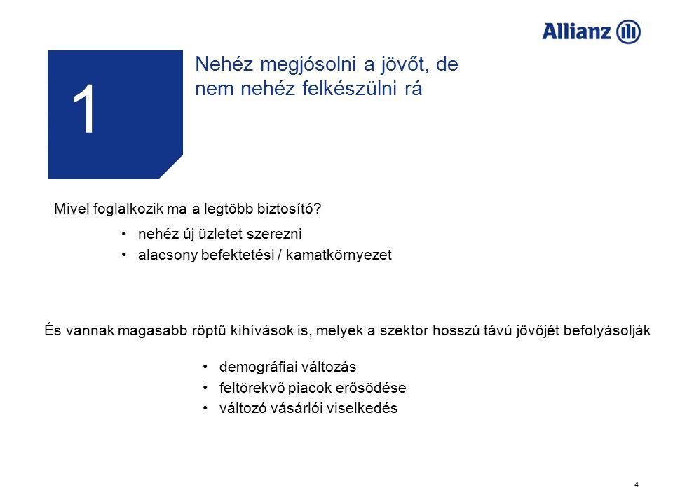 4 Nehéz megjósolni a jövőt, de nem nehéz felkészülni rá Allianz 1 Mivel foglalkozik ma a legtöbb biztosító.