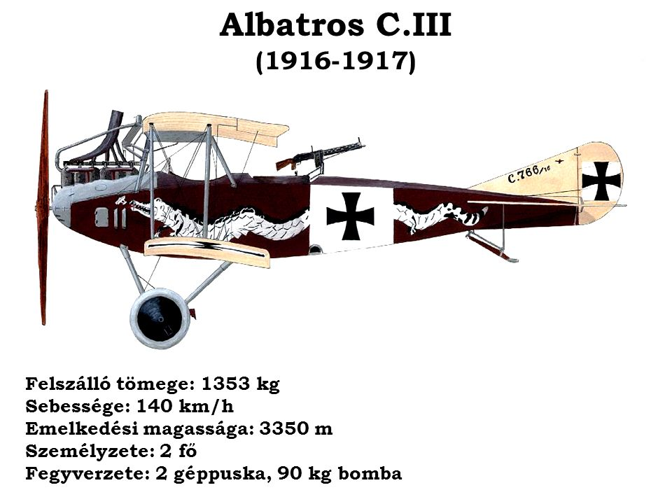 Albatros C.III (1916-1917) Felszálló tömege: 1353 kg Sebessége: 140 km/h Emelkedési magassága: 3350 m Személyzete: 2 fő Fegyverzete: 2 géppuska, 90 kg bomba