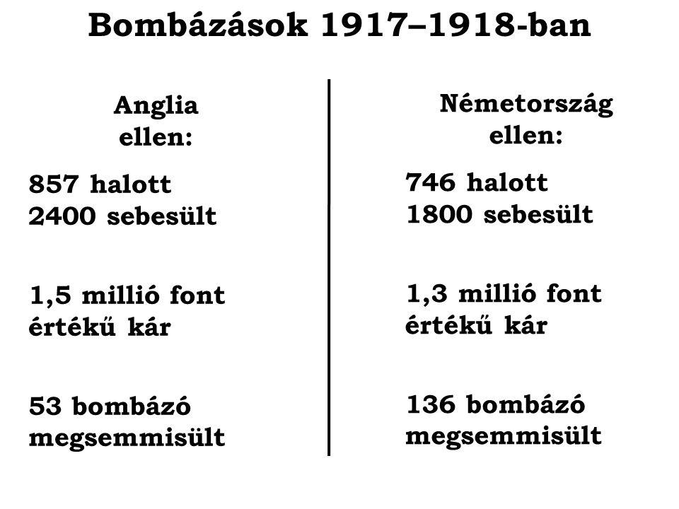 Németország ellen: 746 halott 1800 sebesült 1,3 millió font értékű kár 136 bombázó megsemmisült Bombázások 1917–1918-ban Anglia ellen: 857 halott 2400