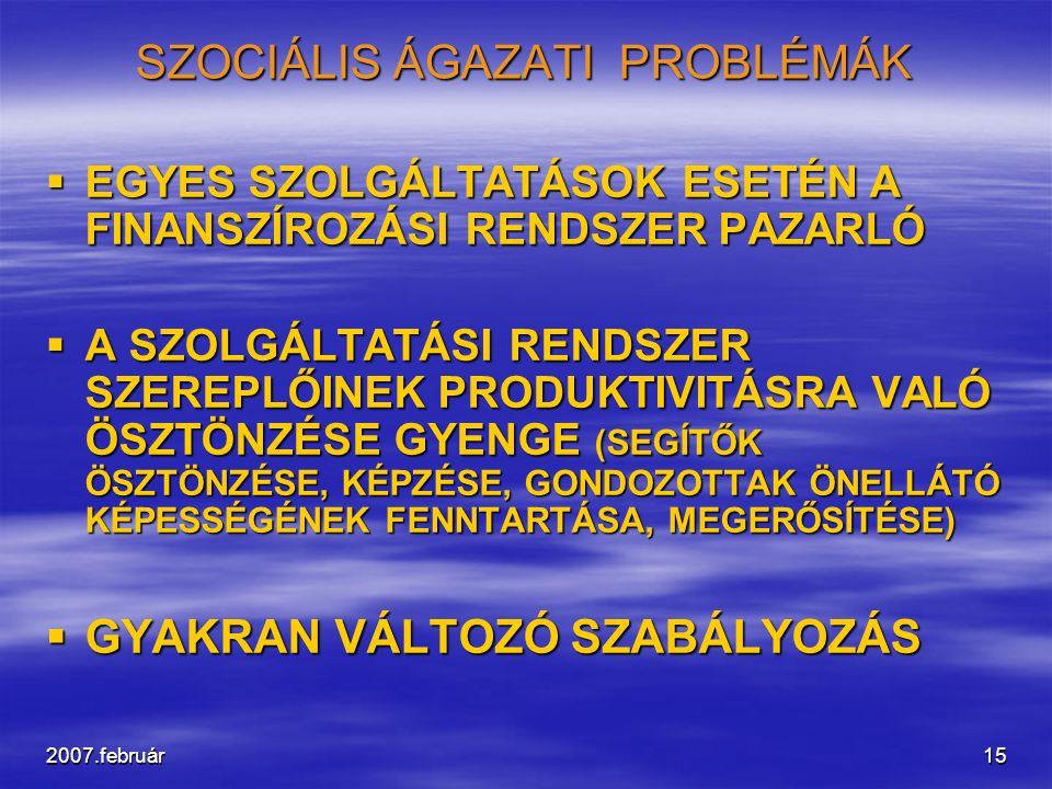 2007.február15 SZOCIÁLIS ÁGAZATI PROBLÉMÁK  EGYES SZOLGÁLTATÁSOK ESETÉN A FINANSZÍROZÁSI RENDSZER PAZARLÓ  A SZOLGÁLTATÁSI RENDSZER SZEREPLŐINEK PRODUKTIVITÁSRA VALÓ ÖSZTÖNZÉSE GYENGE (SEGÍTŐK ÖSZTÖNZÉSE, KÉPZÉSE, GONDOZOTTAK ÖNELLÁTÓ KÉPESSÉGÉNEK FENNTARTÁSA, MEGERŐSÍTÉSE)  GYAKRAN VÁLTOZÓ SZABÁLYOZÁS