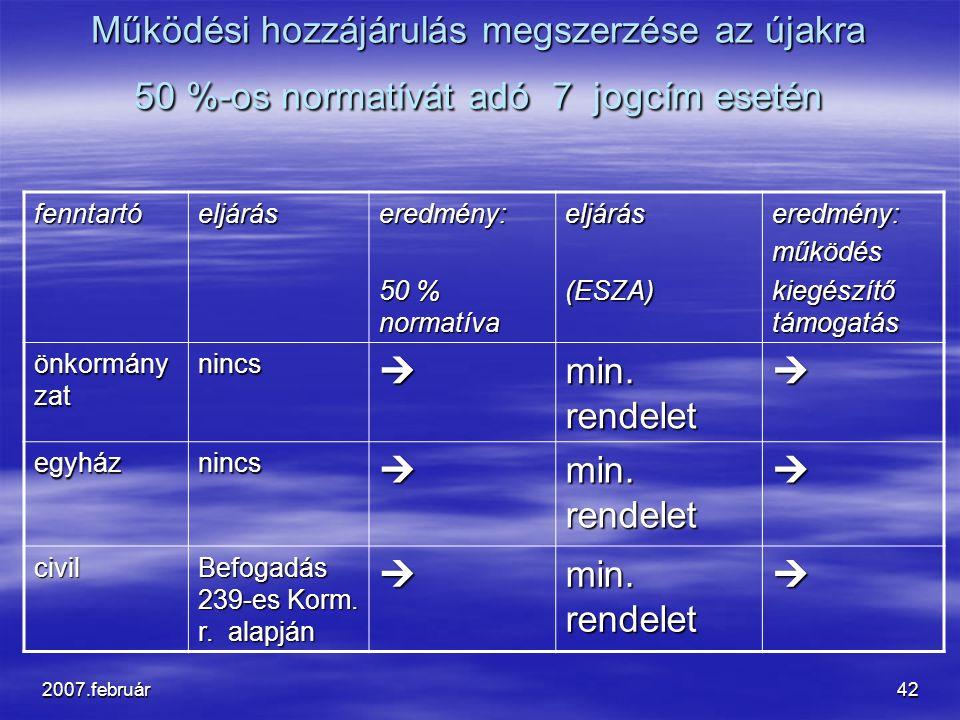 2007.február42 Működési hozzájárulás megszerzése az újakra 50 %-os normatívát adó 7 jogcím esetén fenntartóeljáráseredmény: 50 % normatíva eljárás(ESZ