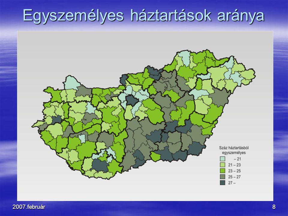 2007.február8 Egyszemélyes háztartások aránya