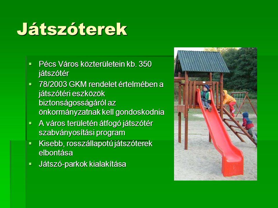 Játszóterek  Pécs Város közterületein kb. 350 játszótér  78/2003 GKM rendelet értelmében a játszótéri eszközök biztonságosságáról az önkormányzatnak