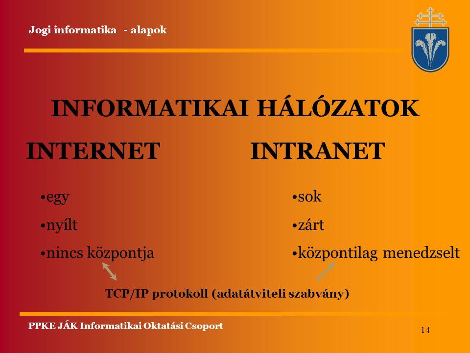 14 INFORMATIKAI HÁLÓZATOK INTERNET INTRANET egy nyílt nincs központja sok zárt központilag menedzselt TCP/IP protokoll (adatátviteli szabvány) Jogi informatika - alapok PPKE JÁK Informatikai Oktatási Csoport