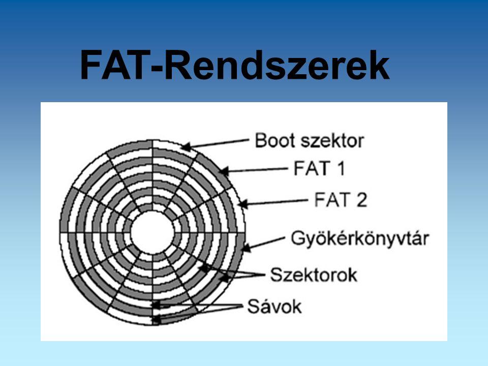 FAT-Rendszerek